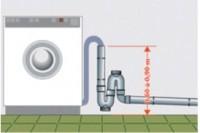 Siphon de machine à laver double orientale verticale D40 NICOLL