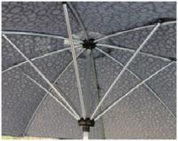 Parasol cambrure fantaisie hauteur 2.35m HEDONE