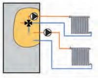 Accessoires chaudières fioul à condensation kit pompe chauffage ErP CHAPPEE